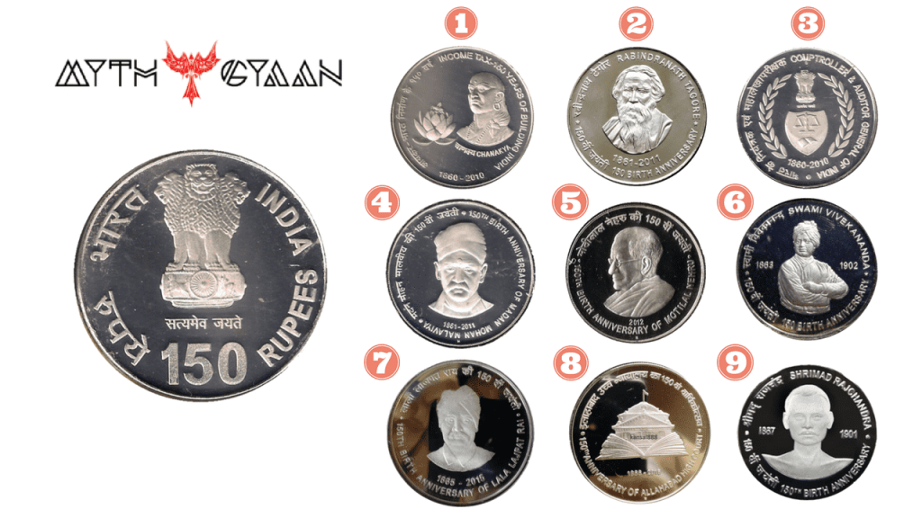 Indian Rupee Special Coins of ₹150 - Mythgyaan