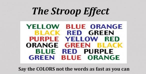 Stroop Effect - Mythgyaan